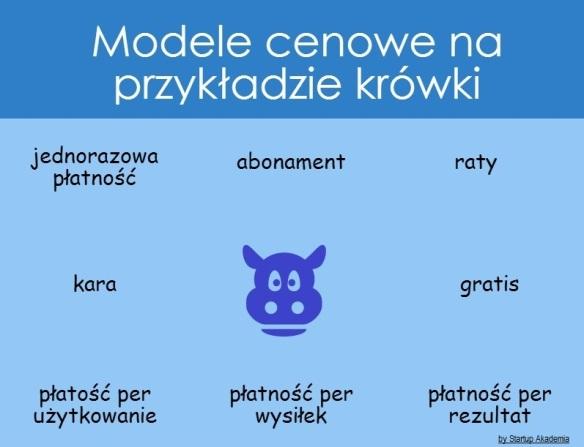 placenie PL