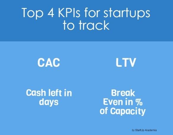 4 KPIs