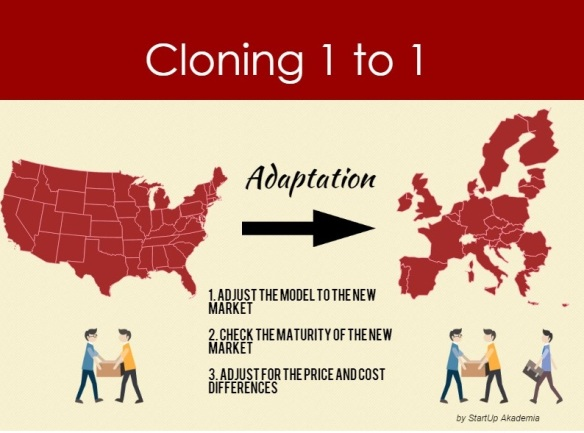 Cloning 1to1