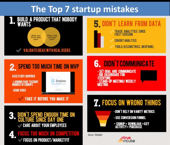 7 mistakes flat