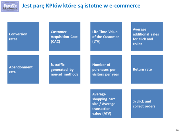 kPI e-commerce