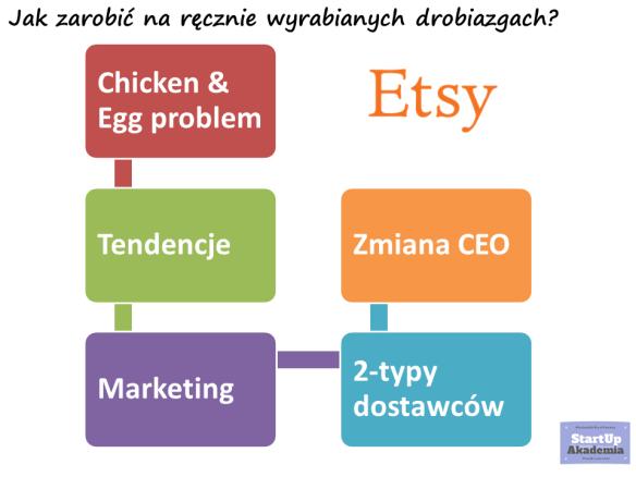 etsy summary