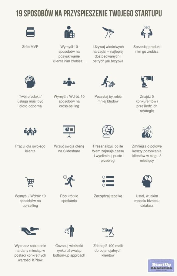 19-sposobow-na-przyspieszenie-startupu