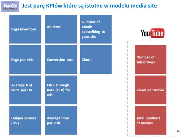KPI media site