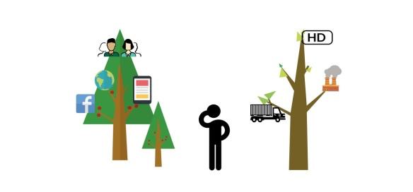 drzewo-okazji-i-problemow